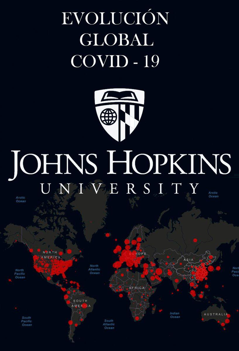 EVOLUCIÓN GLOBAL COVID – 19