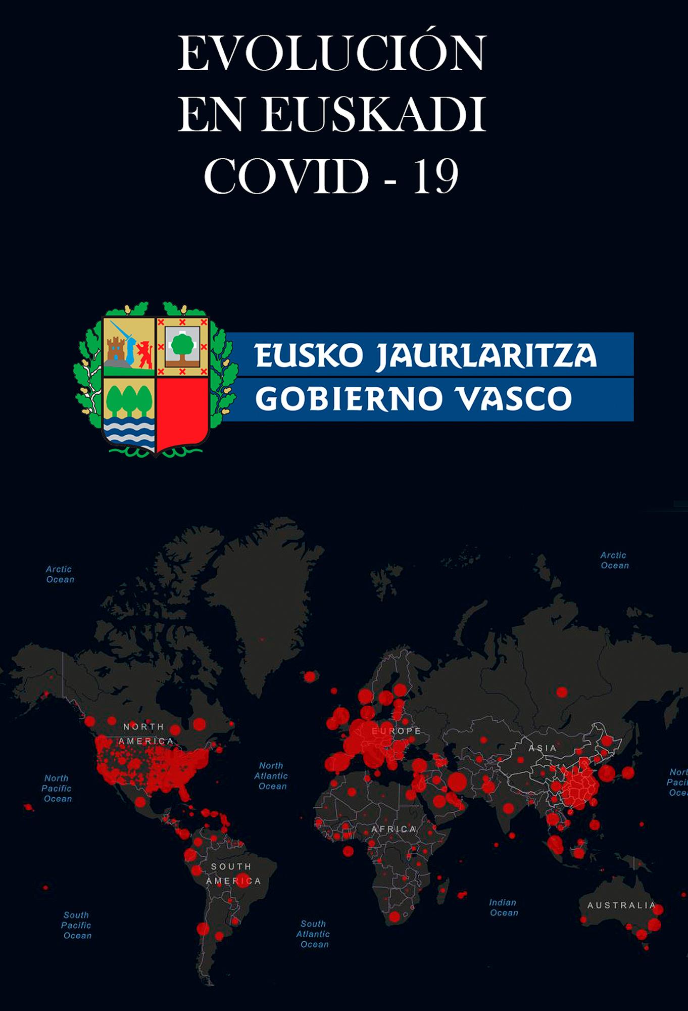 EVOLUCIÓN EN EUSKADI COVID-19